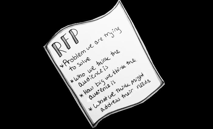 آشنایی با RFP