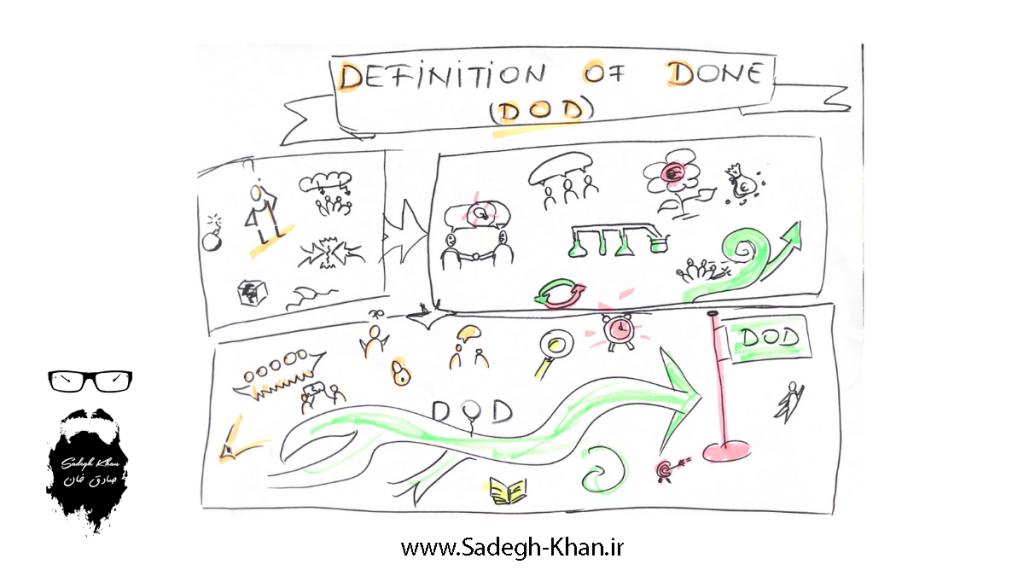 تعریف انجام شده - Definition of Done