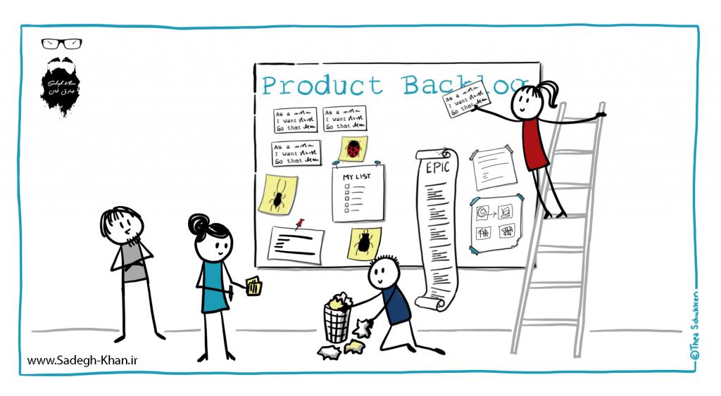 Product Backlog - بک لاگ محصول