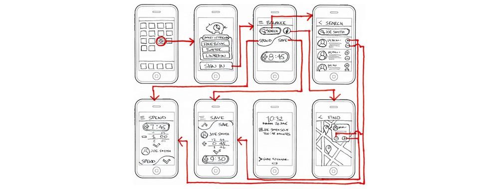 طراحی تجربه کاربری - UX