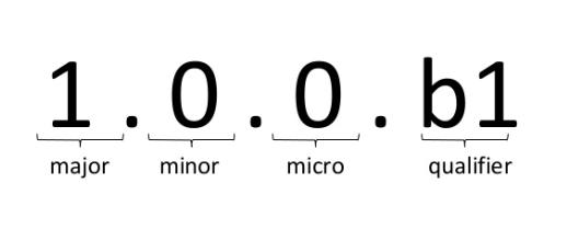 سینتکس شماره نسخه